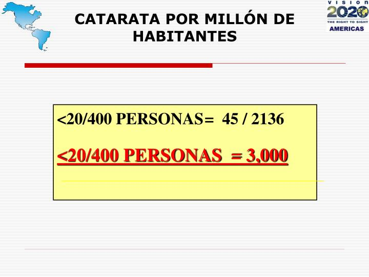 CATARATA POR MILLÓN DE HABITANTES