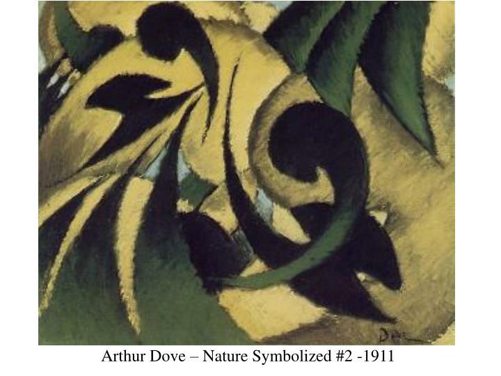 Arthur Dove – Nature Symbolized #2 -1911