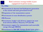 bank assistance strategy builds on past engagement in power sector