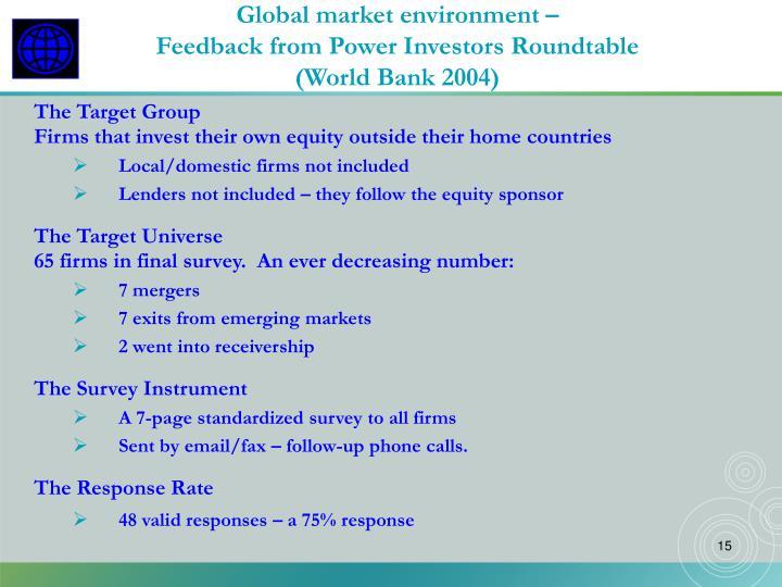 Global market environment –