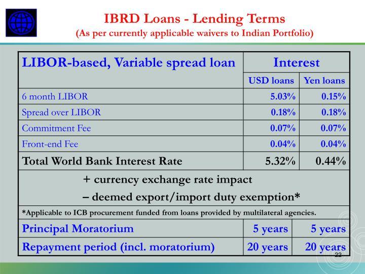 IBRD Loans - Lending Terms
