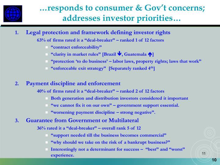 …responds to consumer & Gov't concerns; addresses investor priorities…