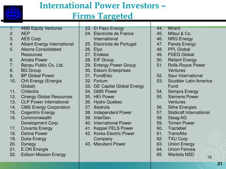 International Power Investors –