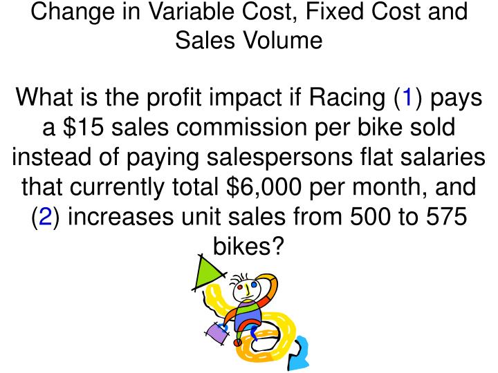 Change in Variable Cost, Fixed Cost and Sales Volume