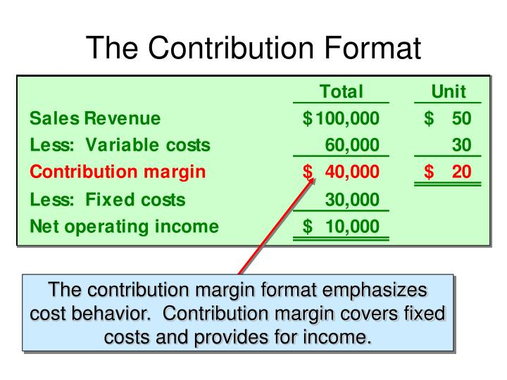 The contribution margin format emphasizes cost behavior.  Contribution margin covers fixed costs and provides for income.