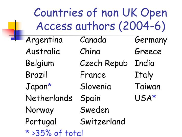 Countries of non UK Open Access authors (2004-6)