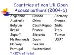 countries of non uk open access authors 2004 6