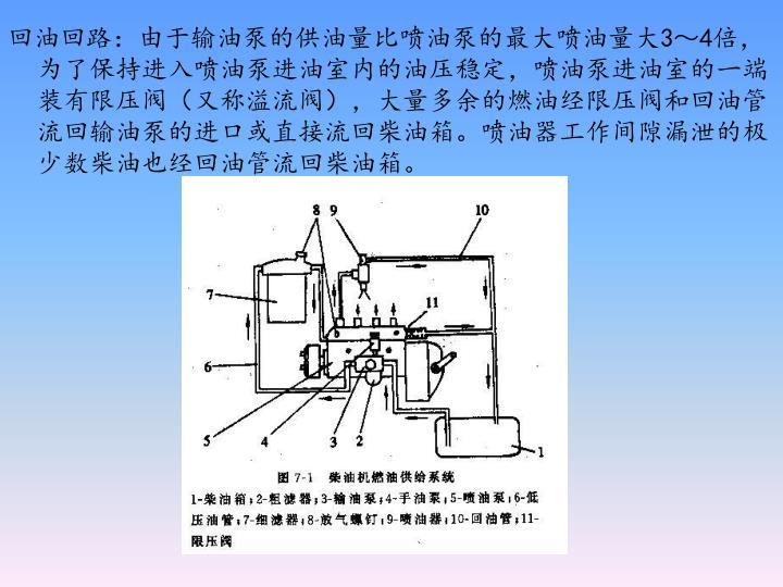 回油回路:由于输油泵的供油量比喷油泵的最大喷油量大