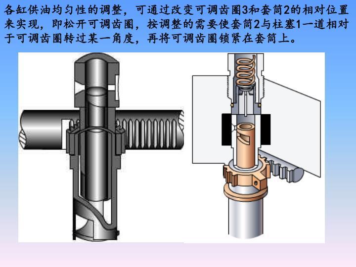 各缸供油均匀性的调整,可通过改变可调齿圈