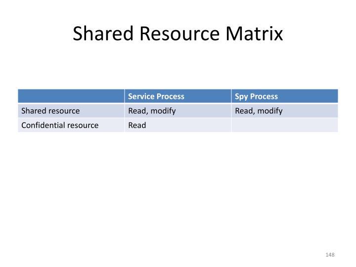Shared Resource Matrix