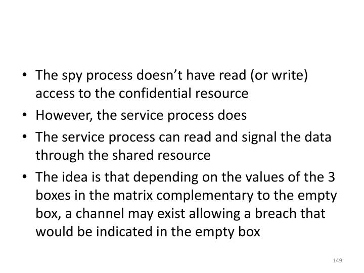 The spy process doesn't have read (or write) access to the confidential resource