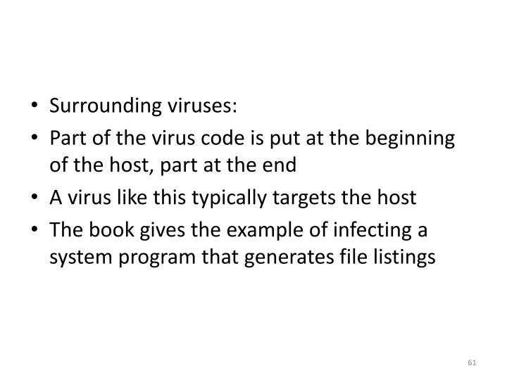 Surrounding viruses: