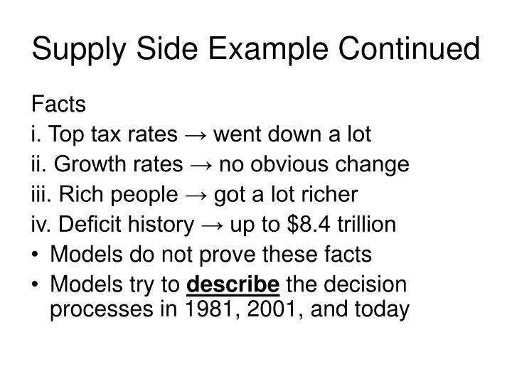 Supply Side Example Continued