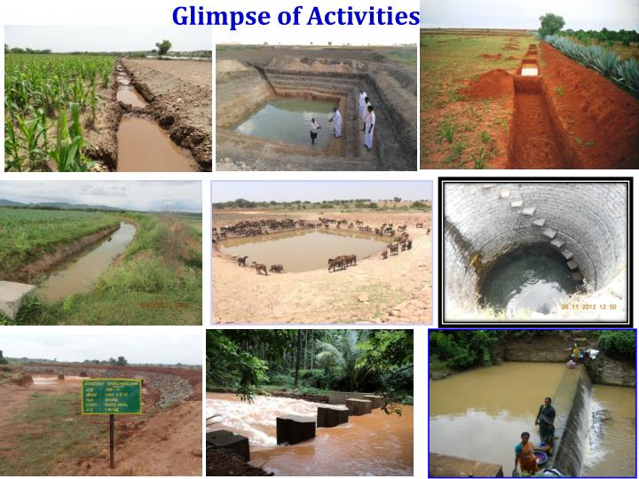Glimpse of Activities