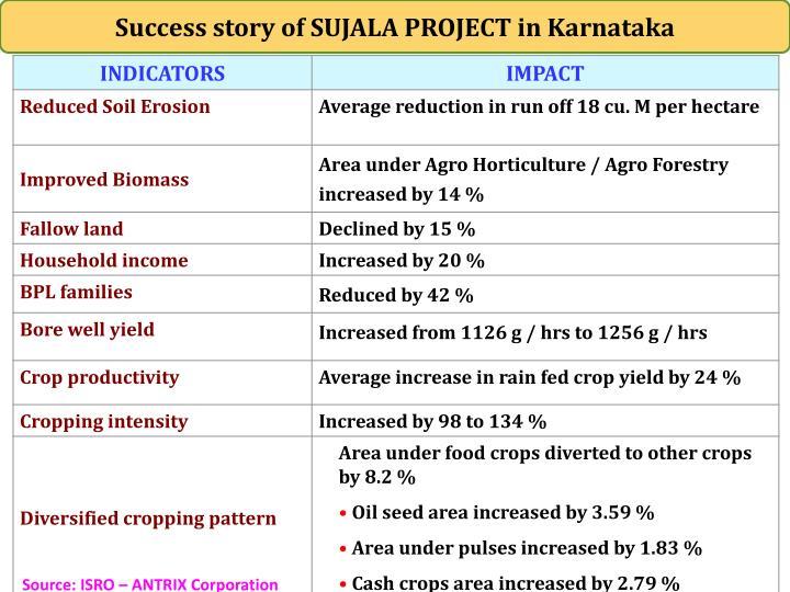 Success story of SUJALA PROJECT in Karnataka