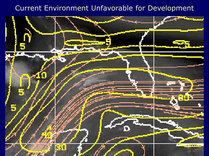 Current Environment Unfavorable for Development