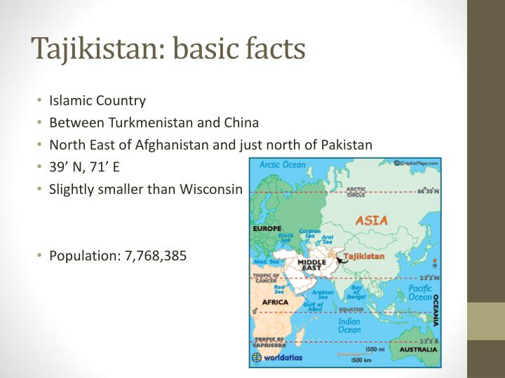 Tajikistan basic facts