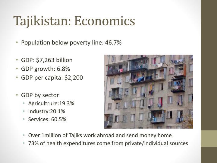 Tajikistan: Economics