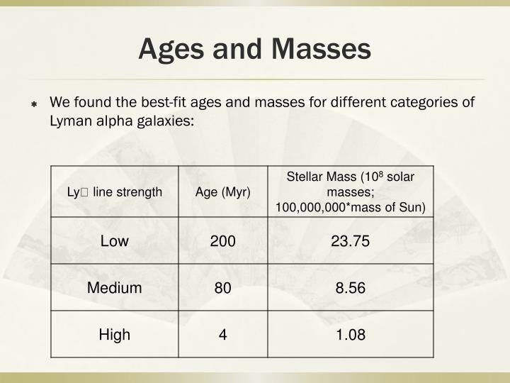 Ages and Masses