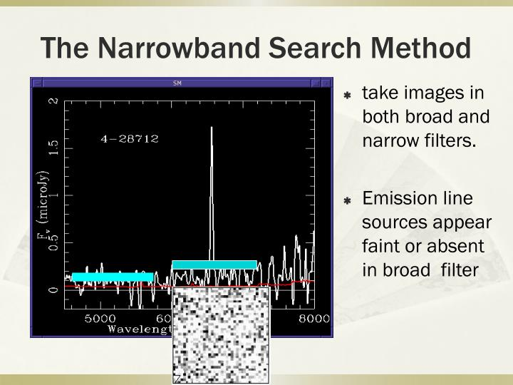 The Narrowband Search Method