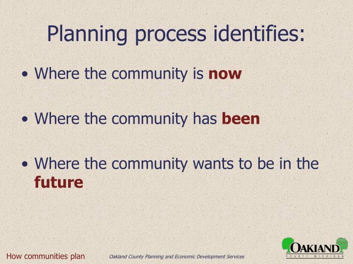 Planning process identifies: