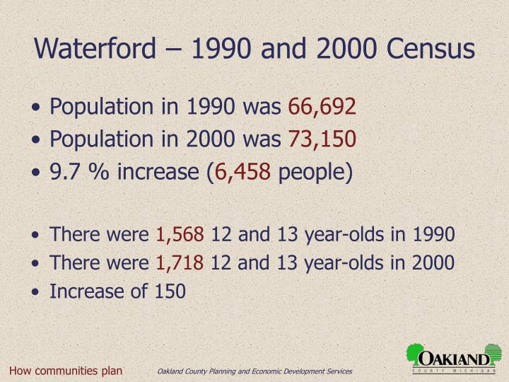 Waterford – 1990 and 2000 Census