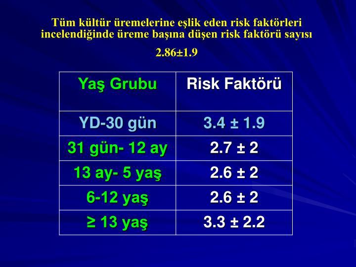 Tüm kültür üremelerine eşlik eden risk faktörleri incelendiğinde üreme başına düşen risk faktörü sayısı