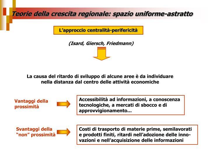 Teorie della crescita regionale: spazio uniforme-astratto