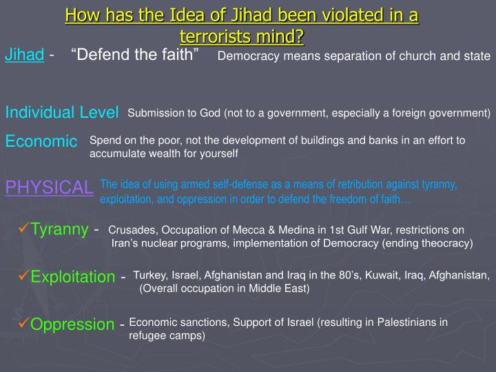How has the Idea of Jihad been violated in a terrorists mind?