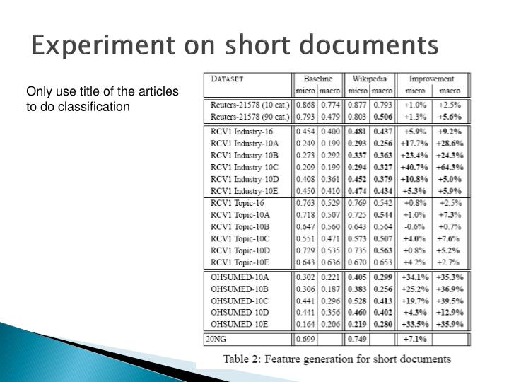 Experiment on short documents