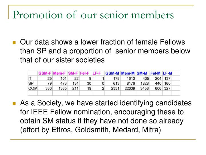 Promotion of our senior members
