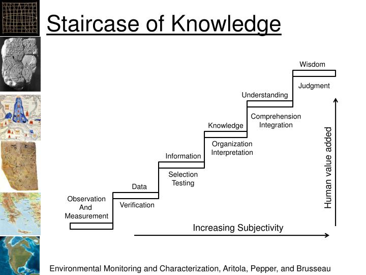 Staircase of Knowledge