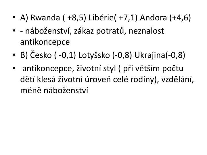 A) Rwanda ( +8,5) Libérie( +7,1) Andora (+4,6)
