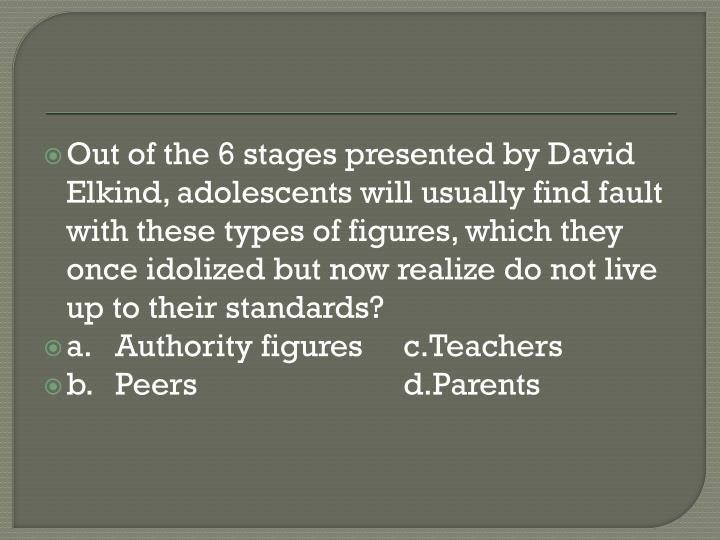 Out of the 6 stages presented by David Elkind, adolescents will usually find fault with these types of figures, which they once idolized but now realize do not live up to their standards?