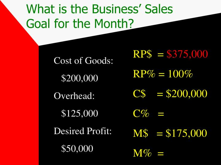 What is the Business' Sales Goal for the Month?