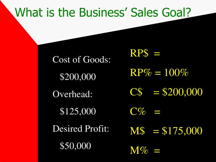 What is the Business' Sales Goal?