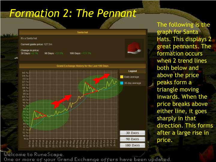 Formation 2: The Pennant