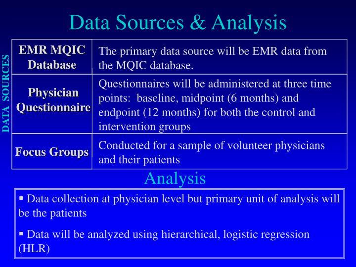 EMR MQIC Database