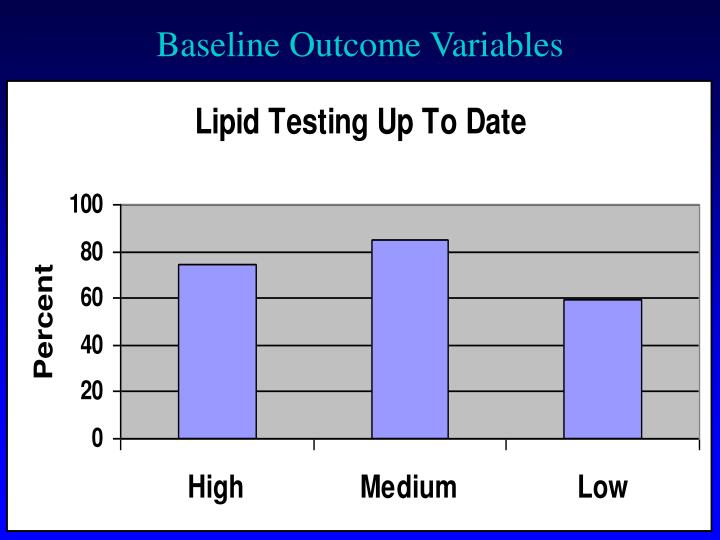 Baseline Outcome Variables