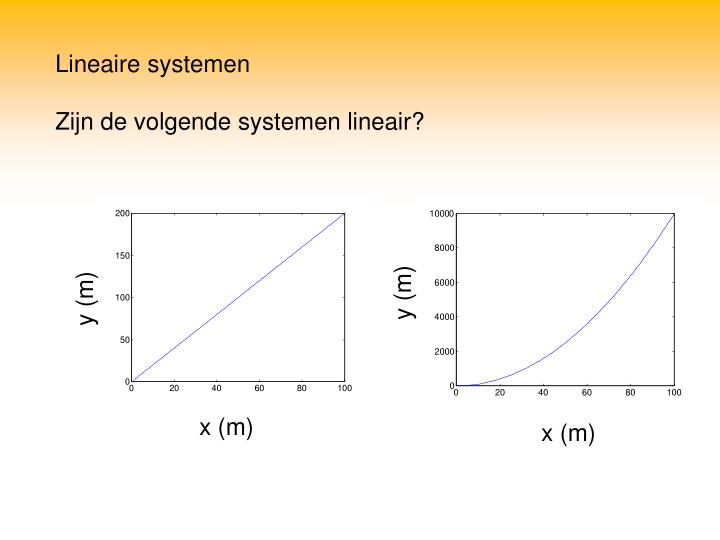 Lineaire systemen