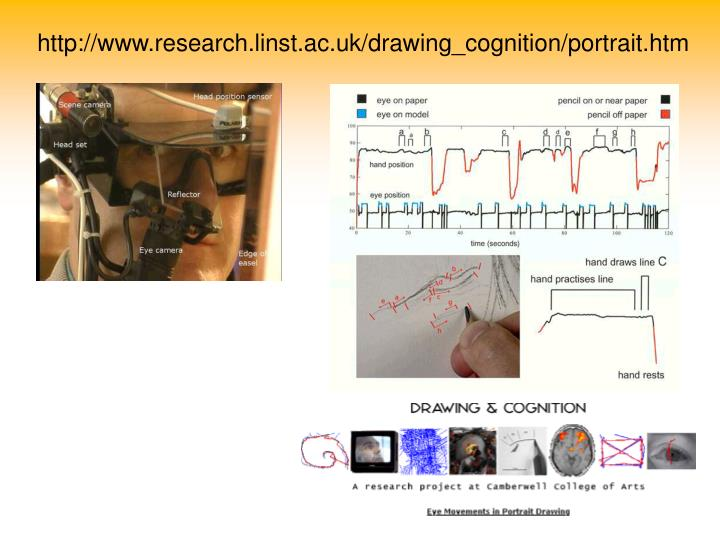 http://www.research.linst.ac.uk/drawing_cognition/portrait.htm