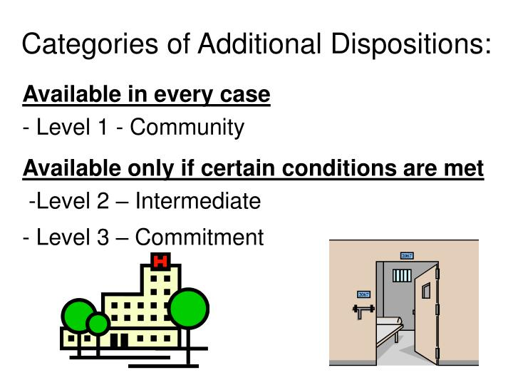 Categories of Additional Dispositions: