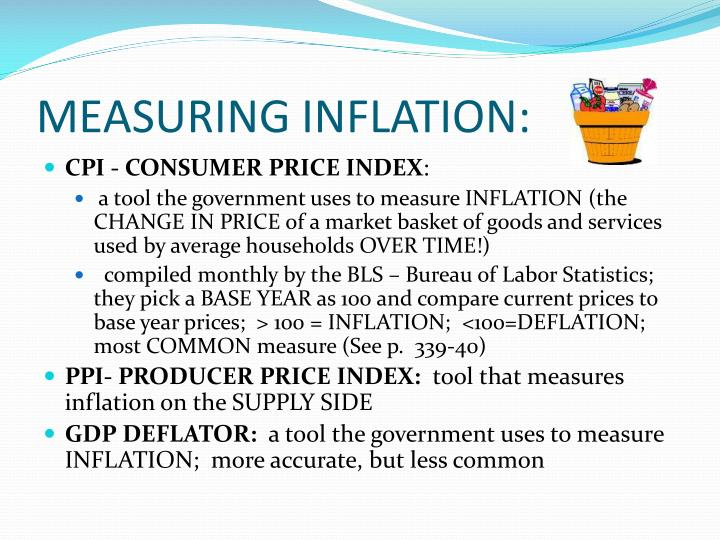 MEASURING INFLATION: