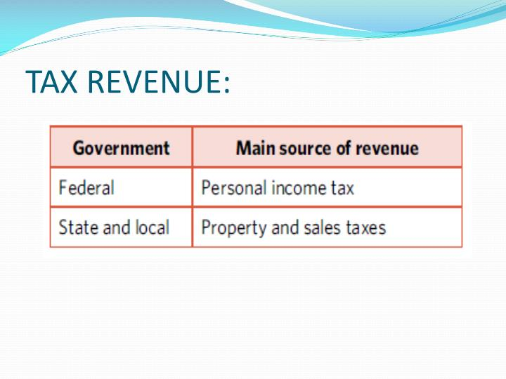 TAX REVENUE: