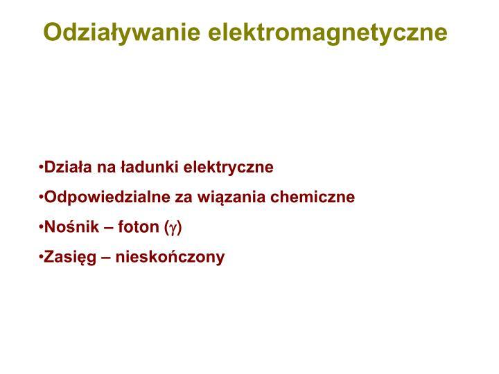 Odziaływanie elektromagnetyczne