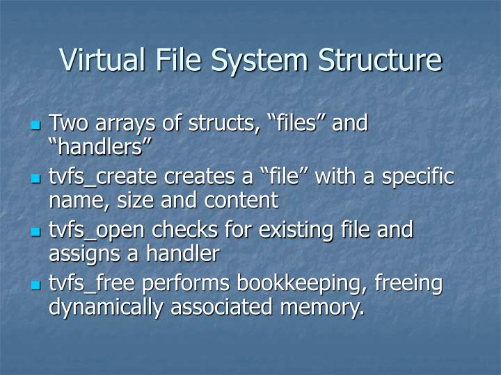 Virtual File System Structure
