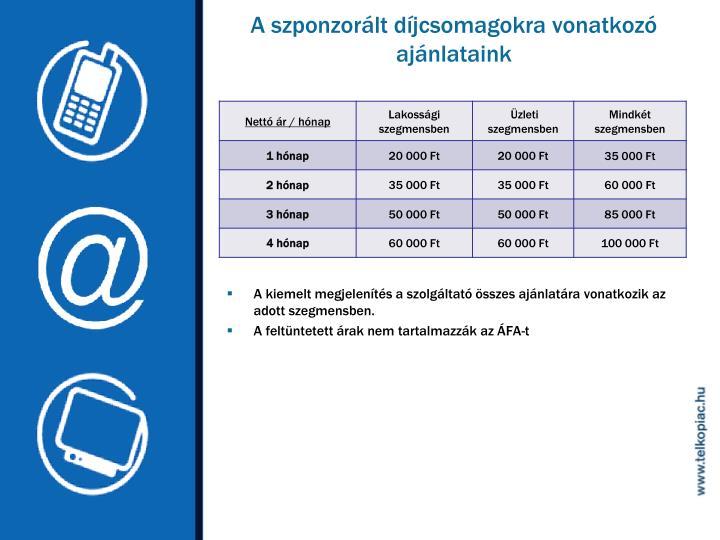 A szponzorált díjcsomagokra vonatkozó ajánlataink