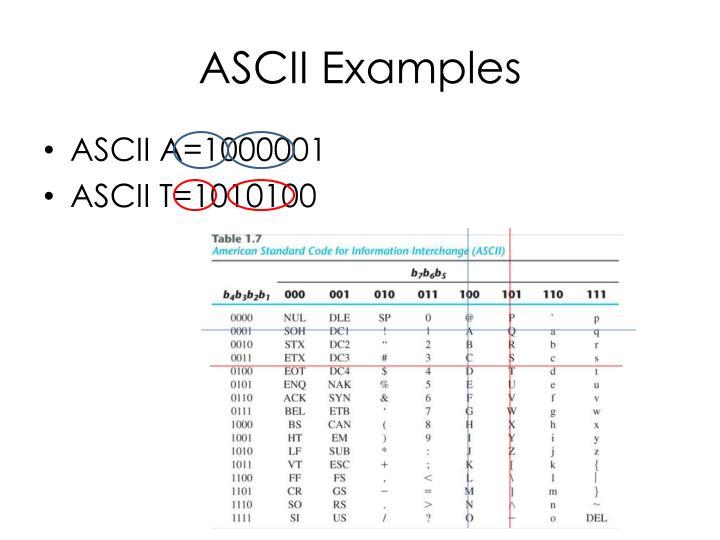 ASCII Examples