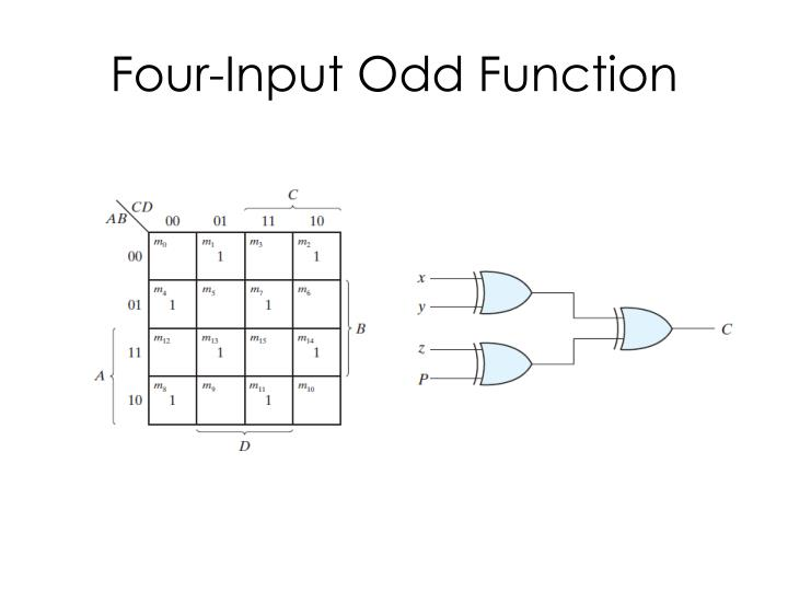 Four-Input Odd Function