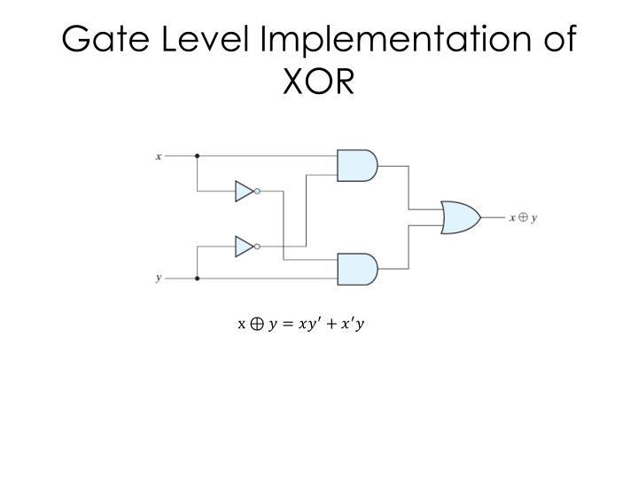 Gate Level Implementation of XOR